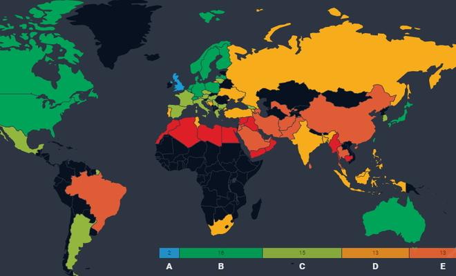 The Government Defence Anti-Corruption Index: Croatia in